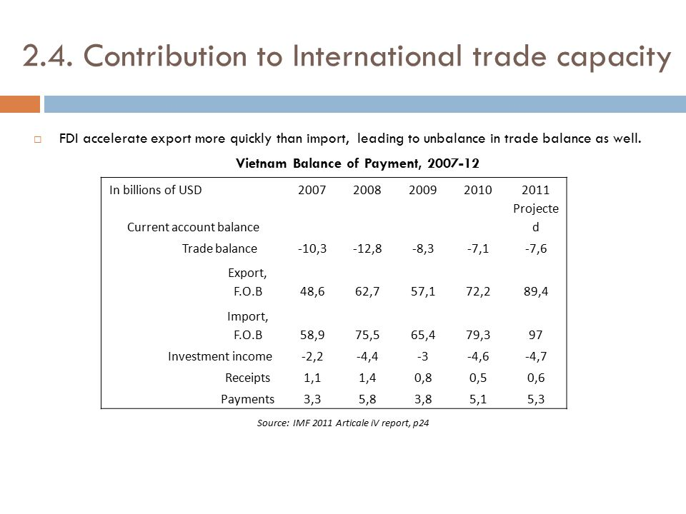 2.4. Contribution to International trade capacity