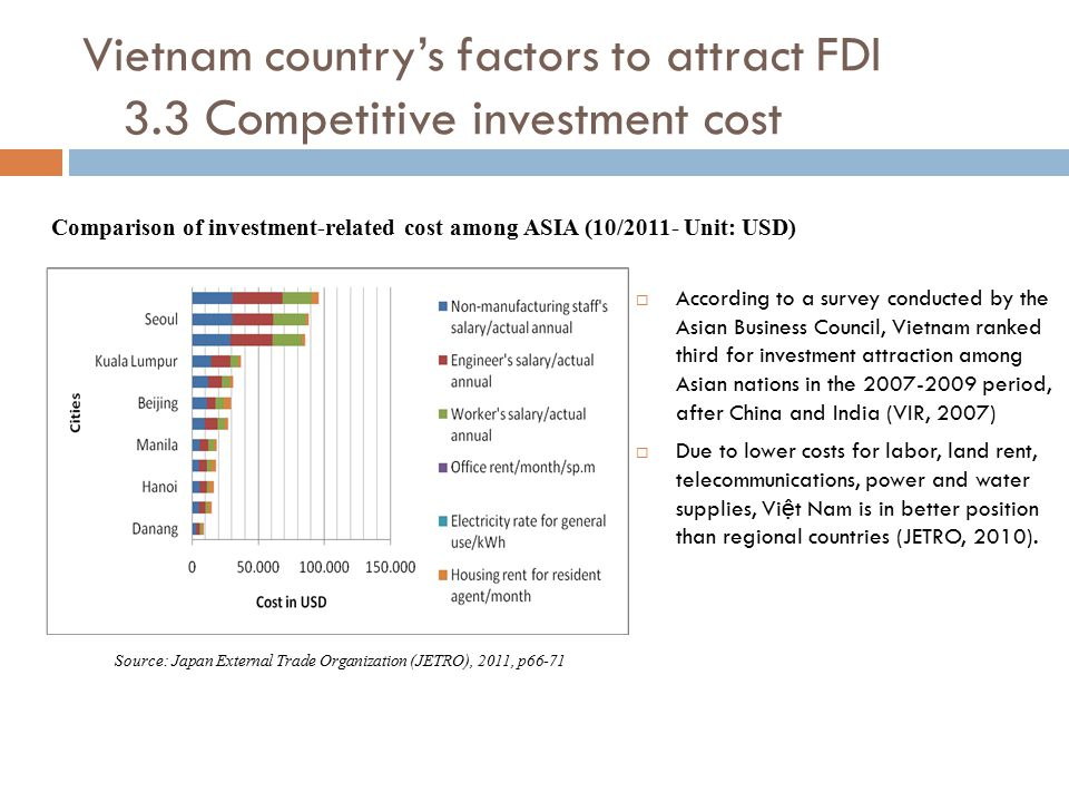 Vietnam country's factors to attract FDI 3