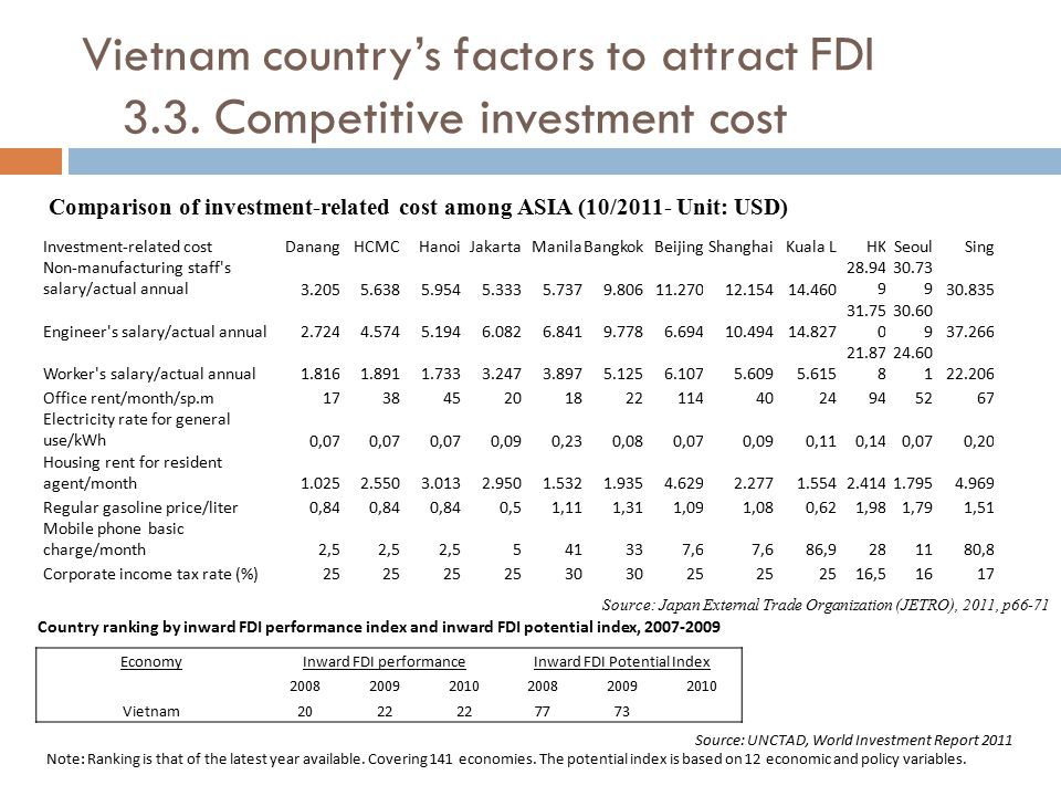 Vietnam country's factors to attract FDI 3. 3