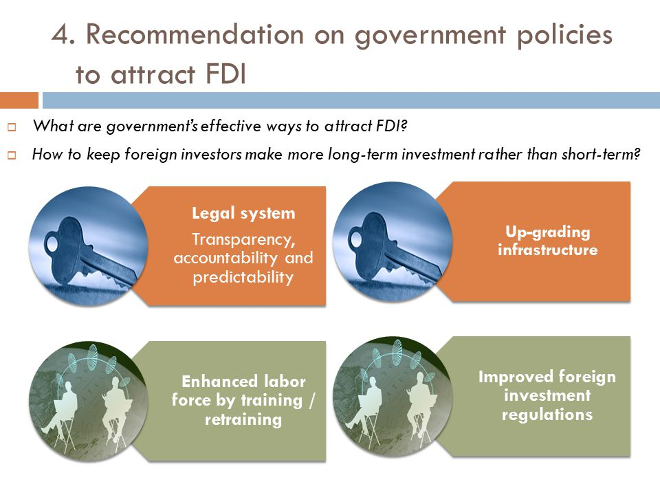 4. Recommendation on government policies to attract FDI