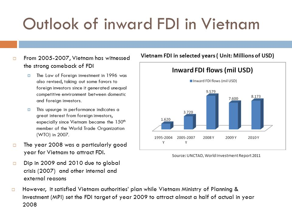 Outlook of inward FDI in Vietnam