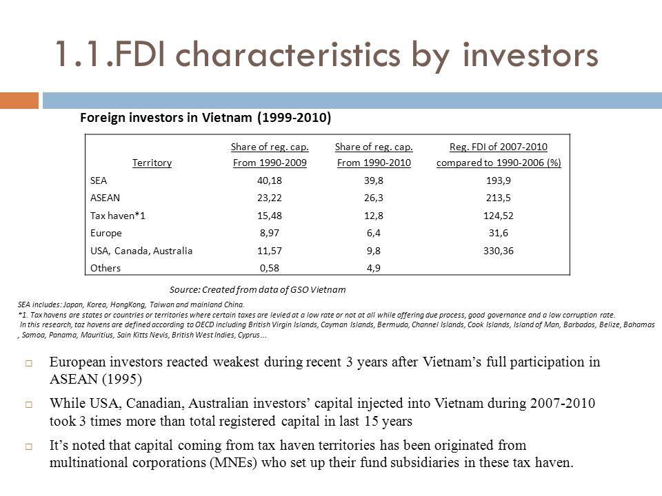 1.1.FDI characteristics by investors