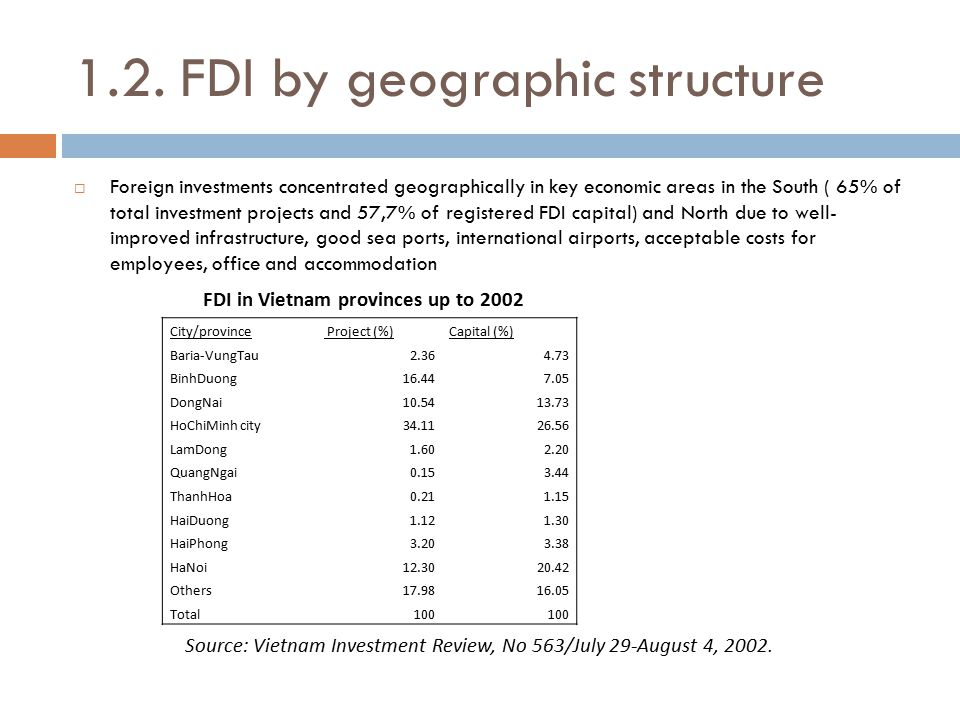 1.2. FDI by geographic structure