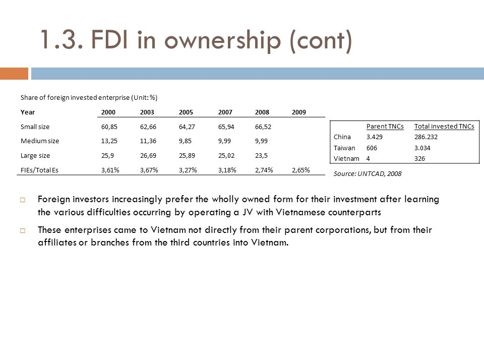 1.3. FDI in ownership (cont)