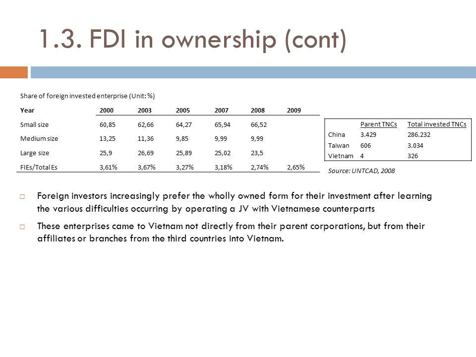 1.3. FDI in ownership (cont)