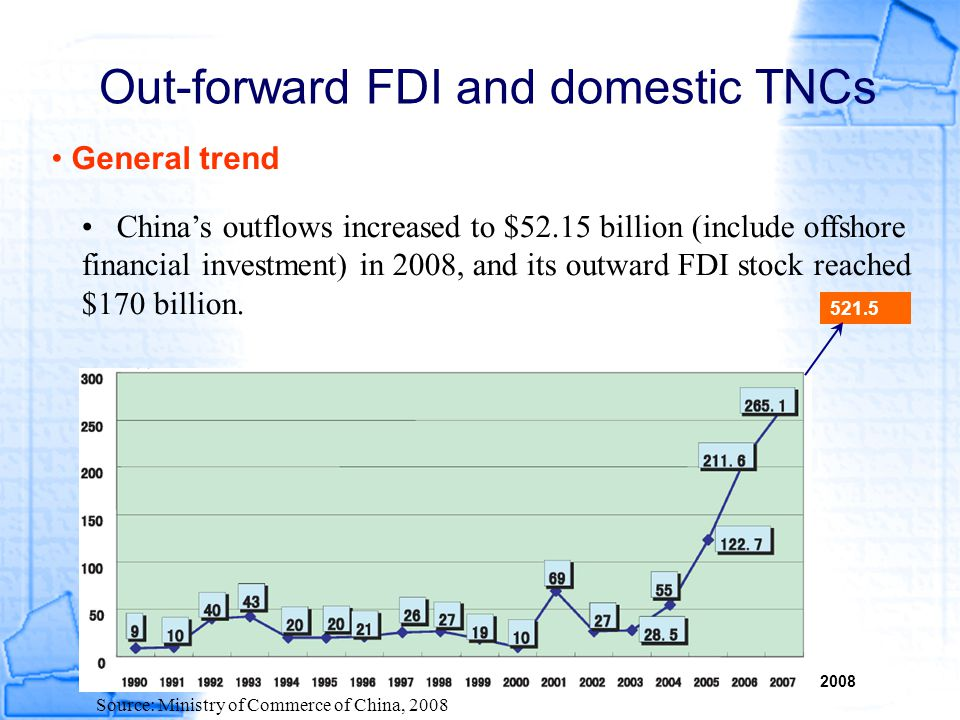 Out-forward FDI and domestic TNCs
