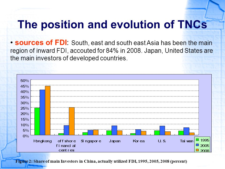 The position and evolution of TNCs