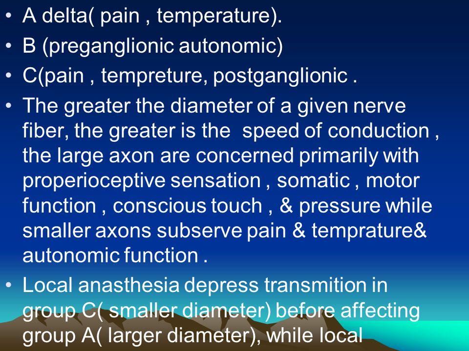 A delta( pain , temperature).