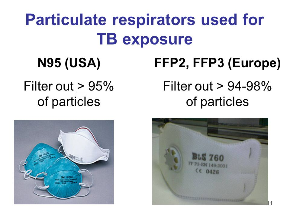 Particulate respirators used for TB exposure