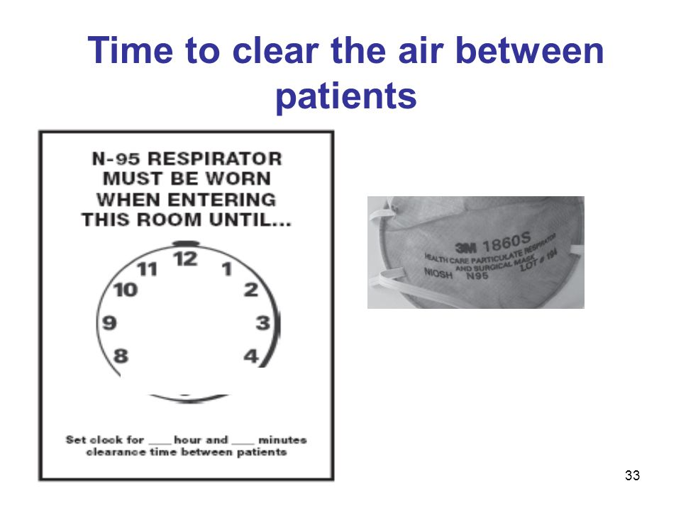 Time to clear the air between patients