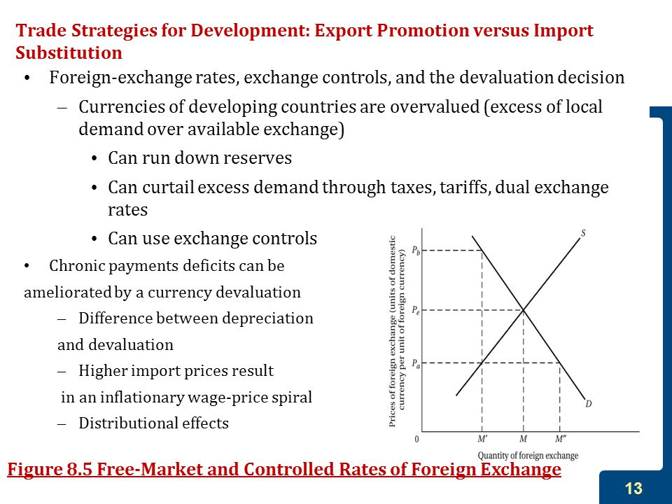 Can curtail excess demand through taxes, tariffs, dual exchange rates