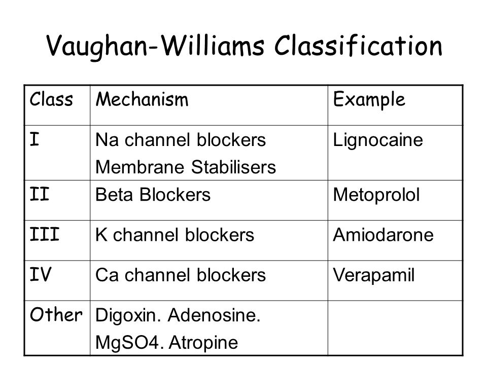 Vaughan-Williams Classification