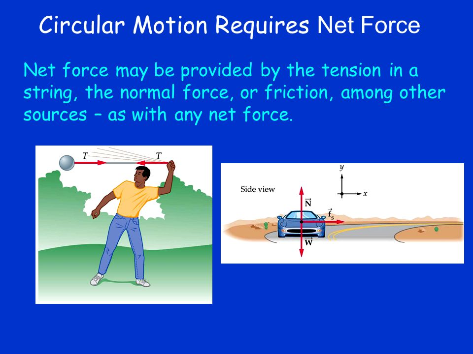 Circular Motion Requires Net Force