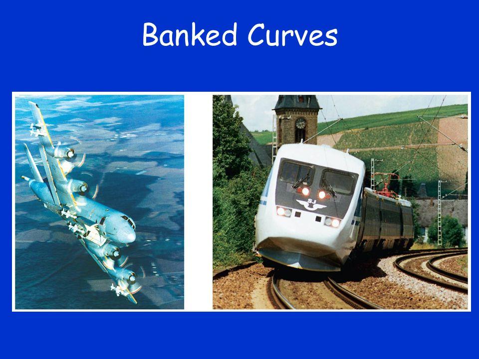 Banked Curves