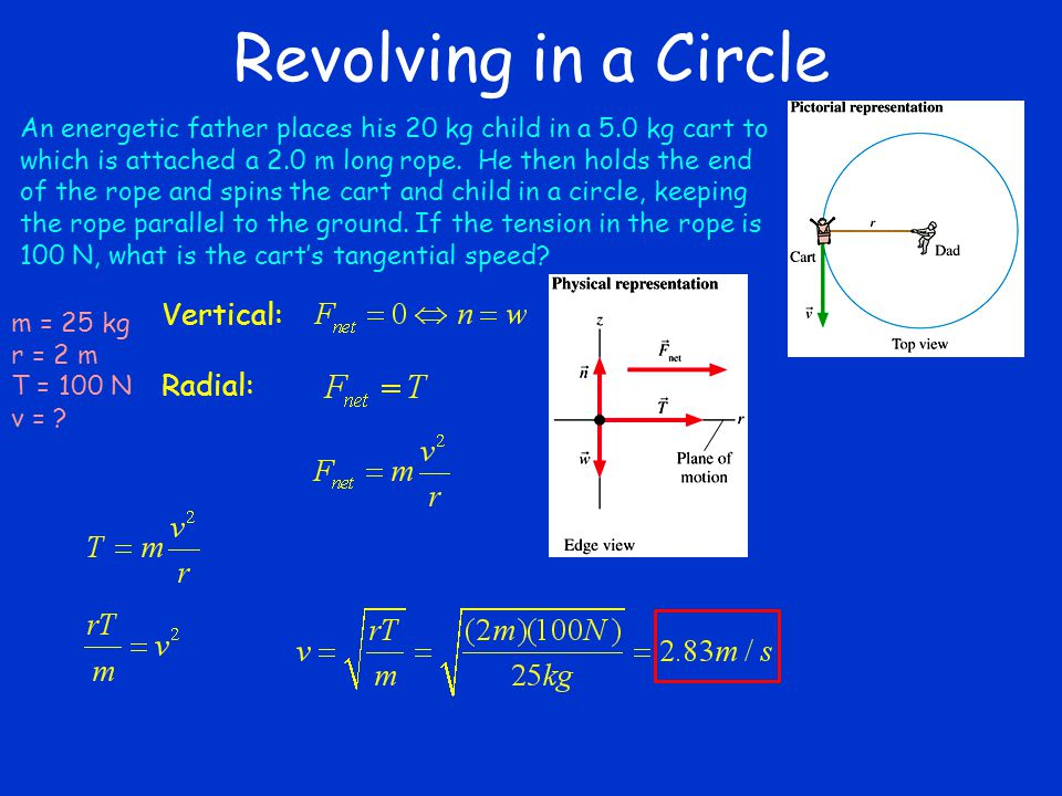 Revolving in a Circle Vertical: Radial: