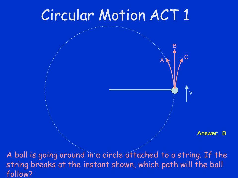 Circular Motion ACT 1 B. C. A. v. Use this to motivate circular motion involves acceleration. Answer: B.