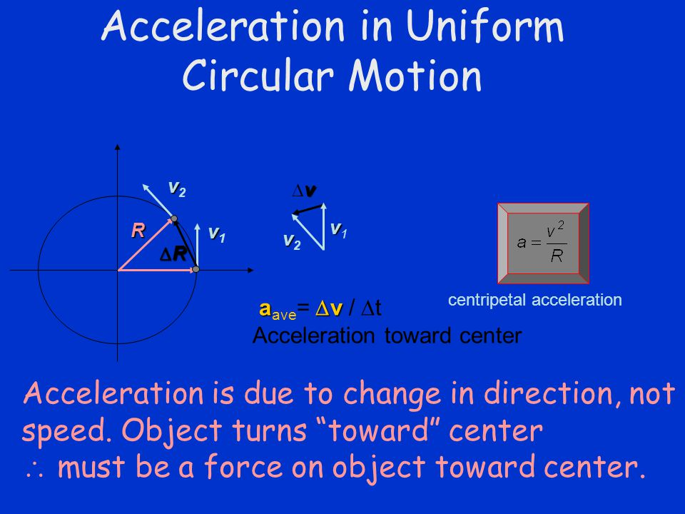 Acceleration in Uniform Circular Motion