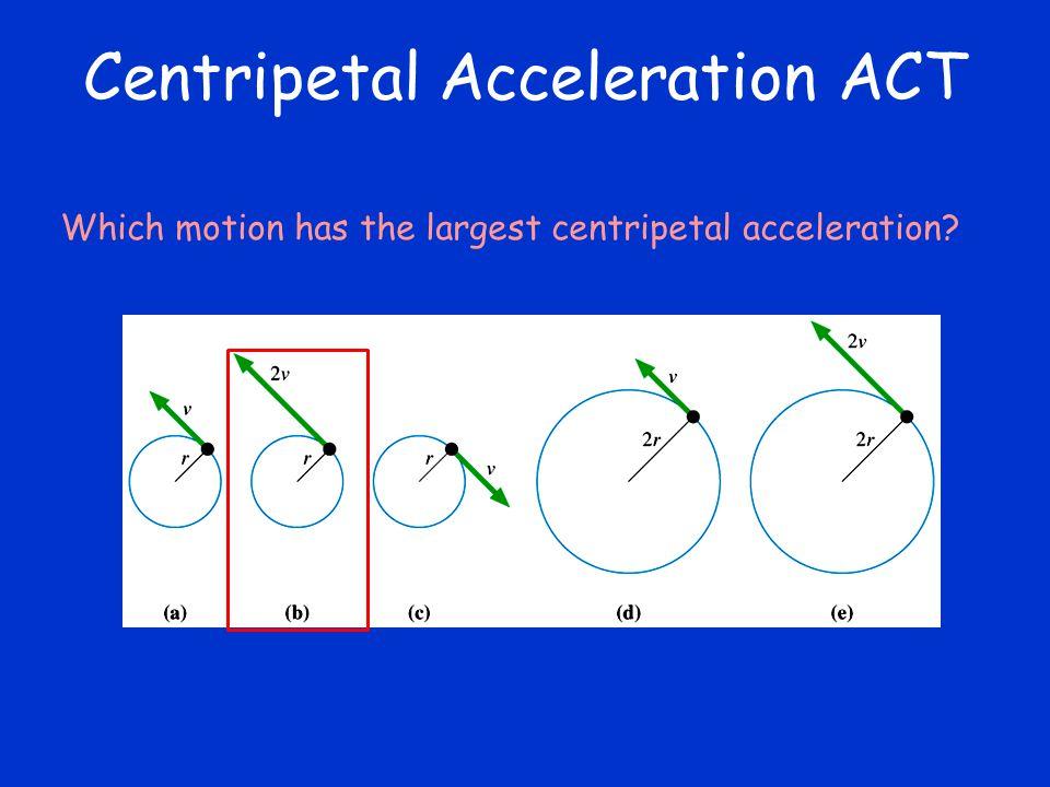 Centripetal Acceleration ACT