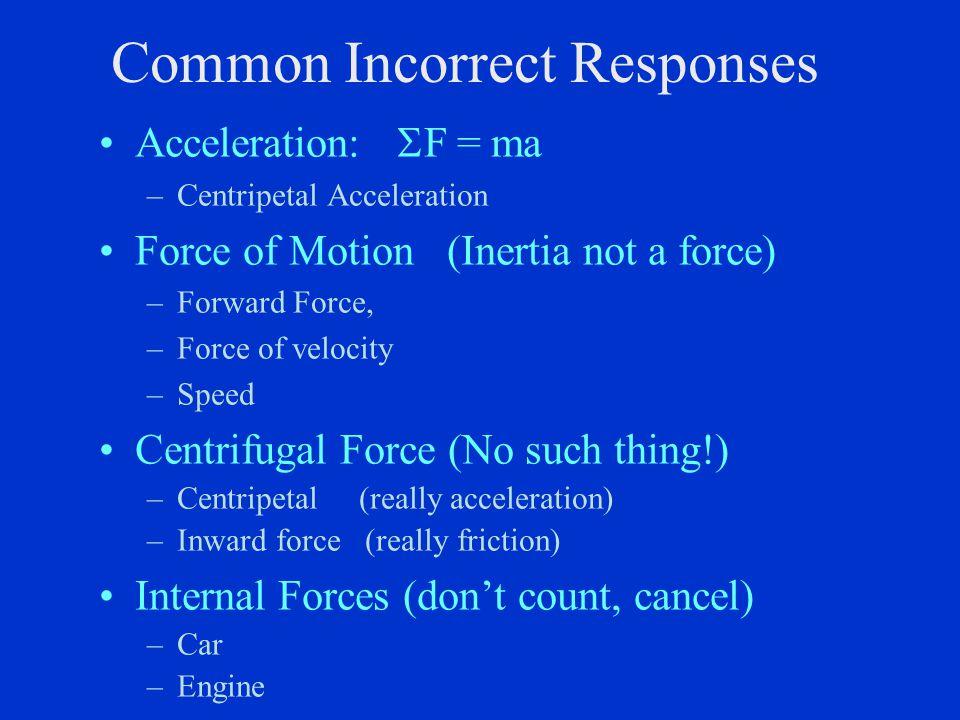 Common Incorrect Responses