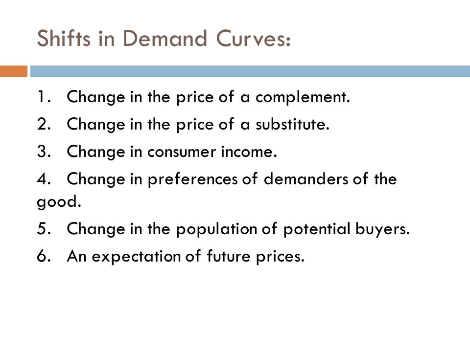 Shifts in Demand Curves: