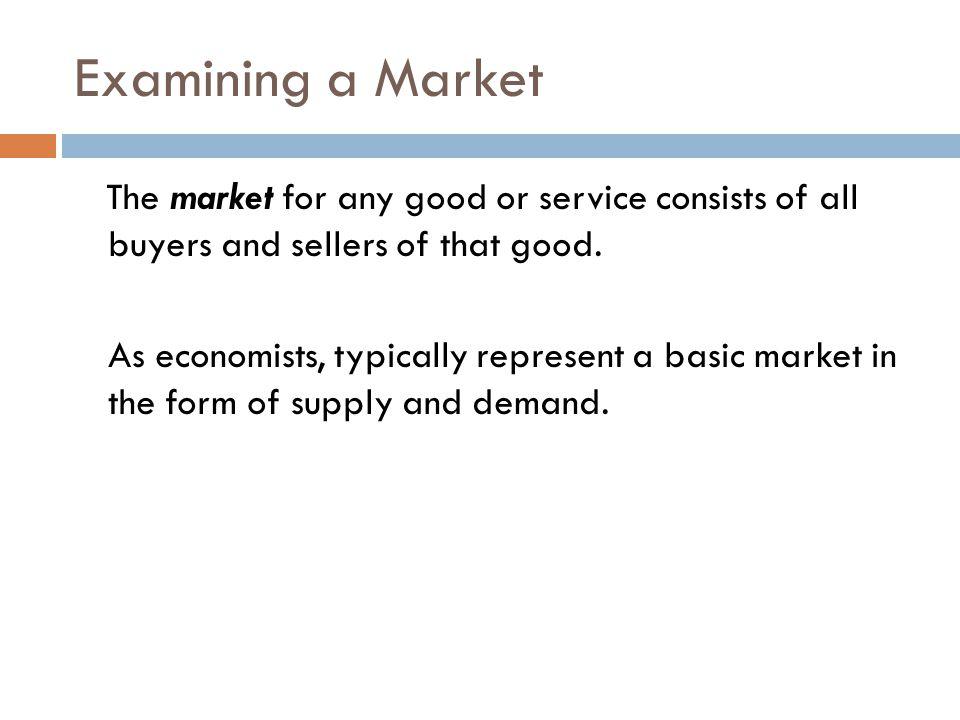 Examining a Market