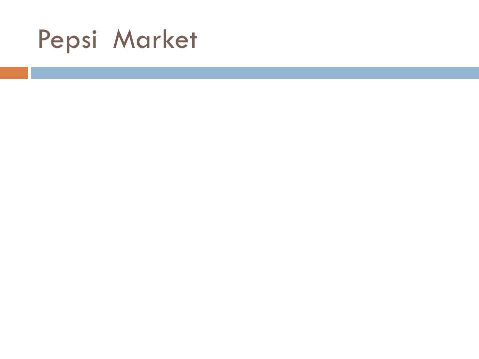 Pepsi Market
