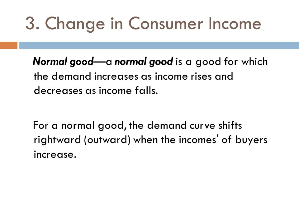 3. Change in Consumer Income
