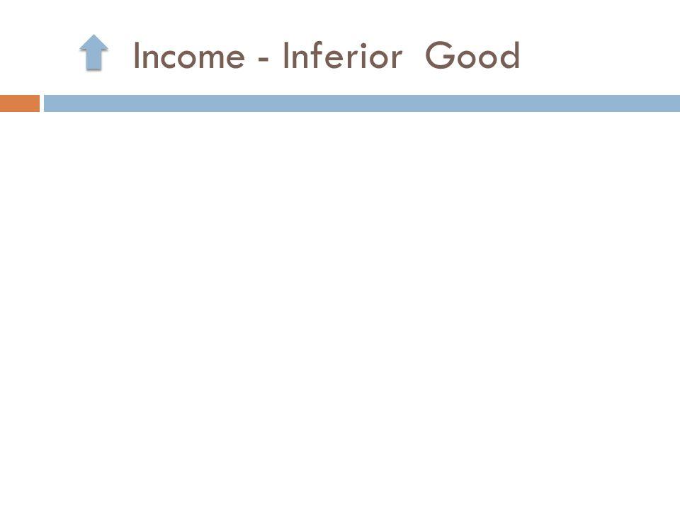 Income - Inferior Good