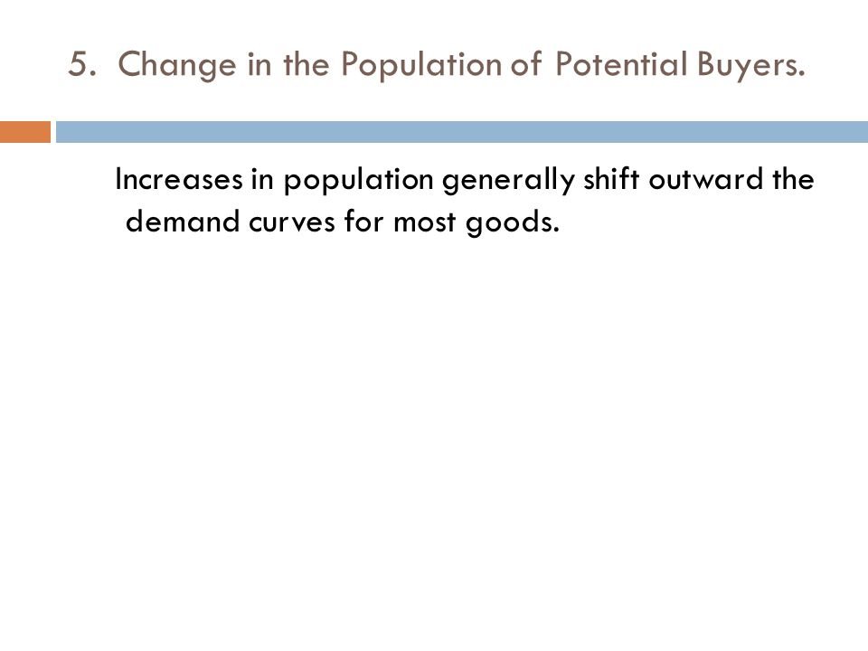 5. Change in the Population of Potential Buyers.