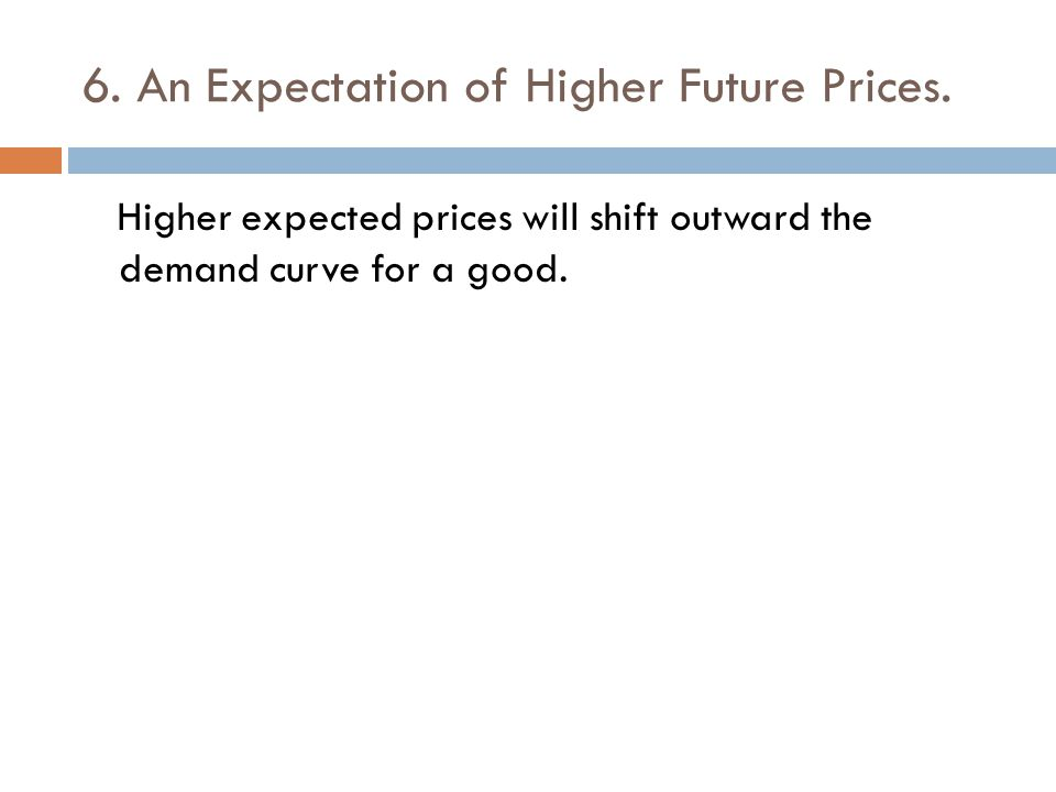 6. An Expectation of Higher Future Prices.