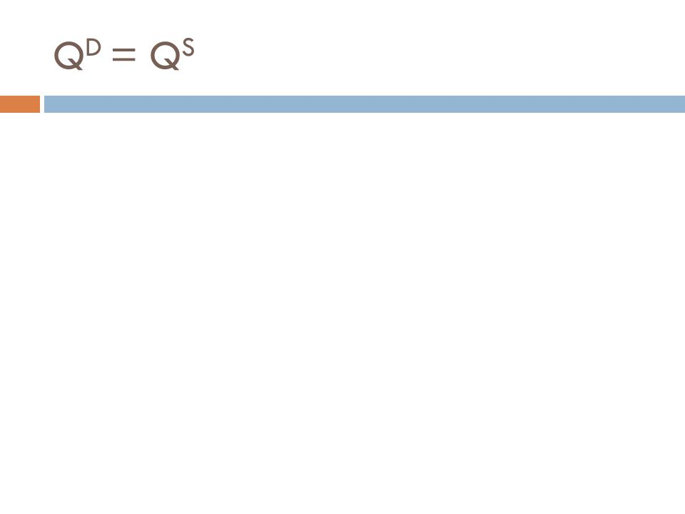 QD = QS