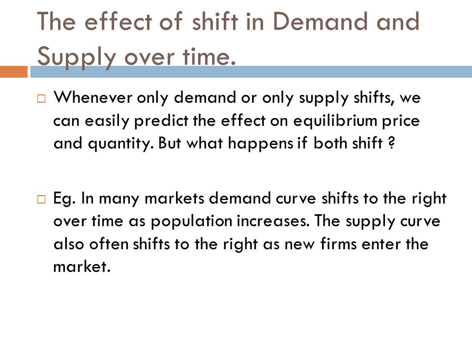 The effect of shift in Demand and Supply over time.