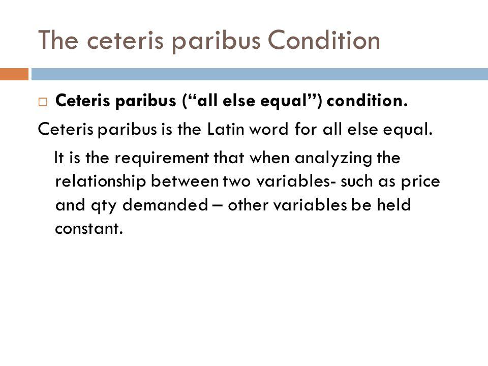 The ceteris paribus Condition
