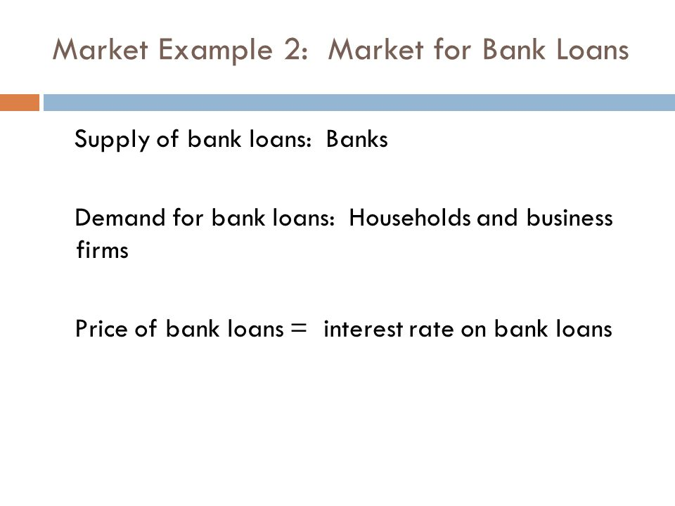Market Example 2: Market for Bank Loans
