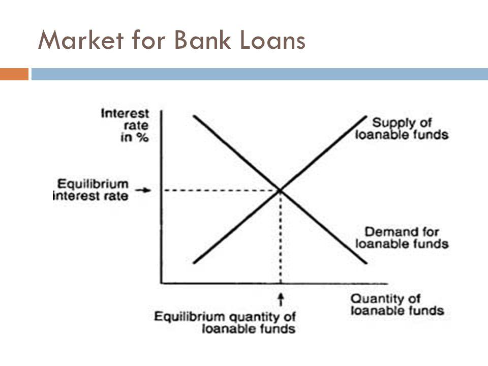 Market for Bank Loans
