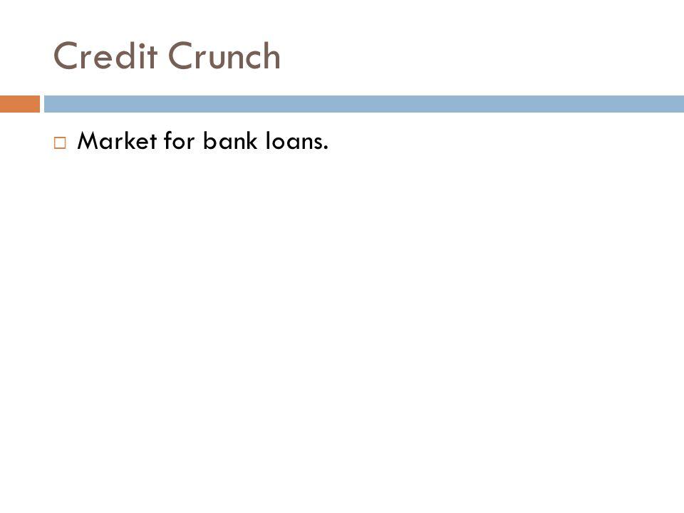 Credit Crunch Market for bank loans.