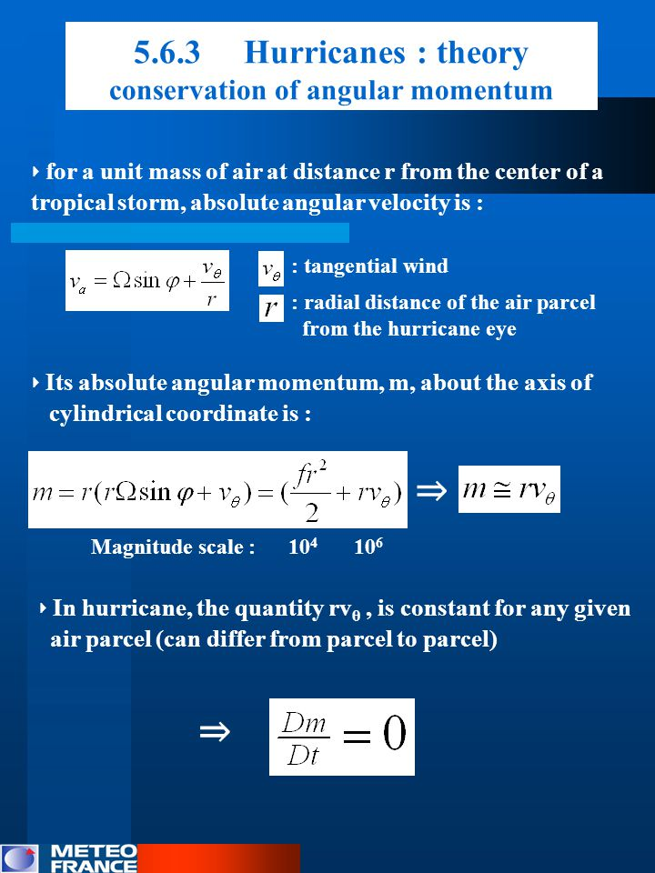 5.6.3 Hurricanes : theory conservation of angular momentum