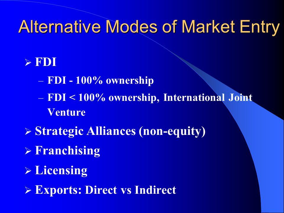 Alternative Modes of Market Entry