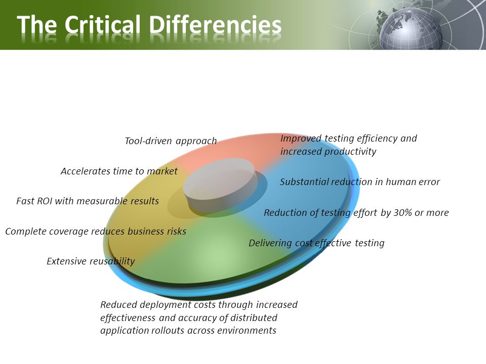 The Critical Differencies