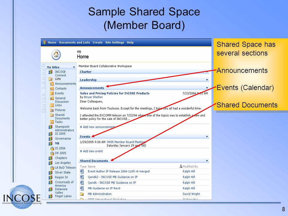 Sample Shared Space (Member Board)
