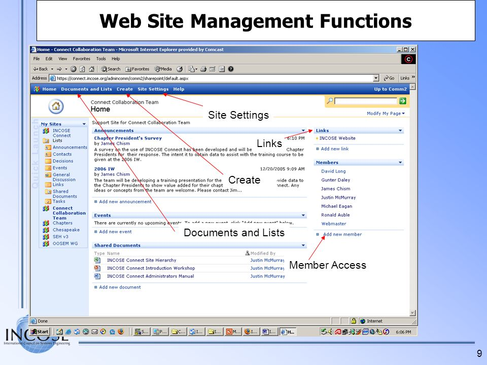 Web Site Management Functions