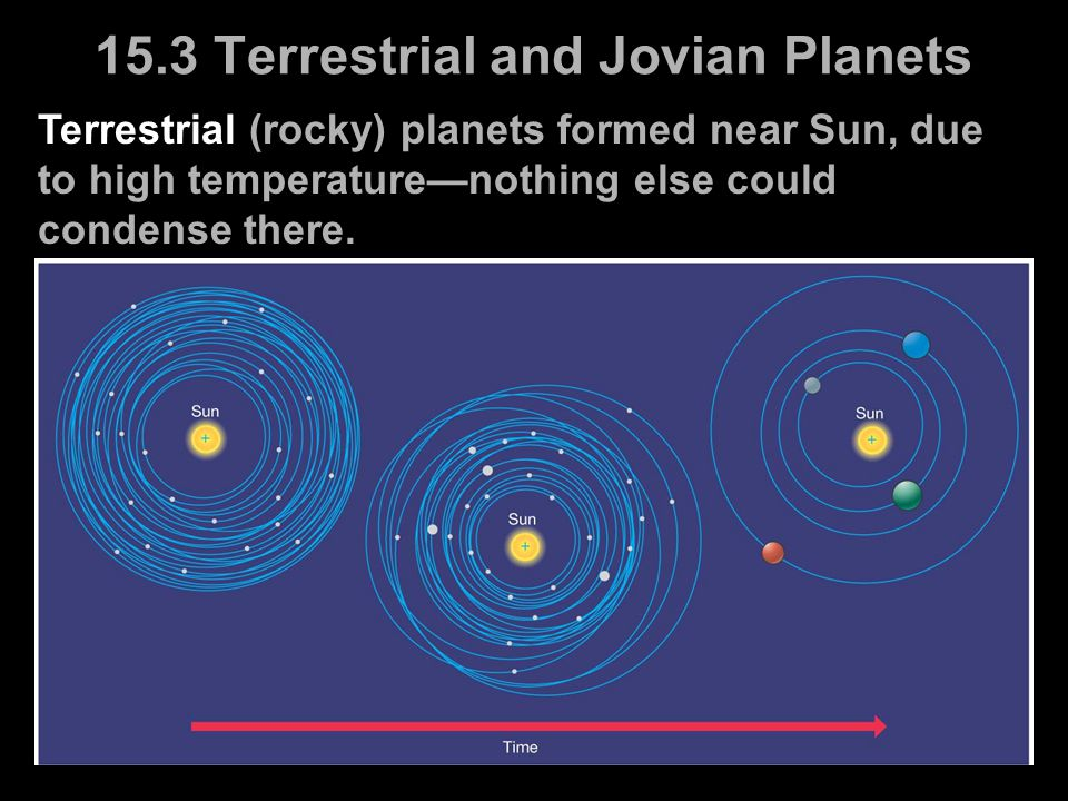 formation of terrestrial planets - photo #3