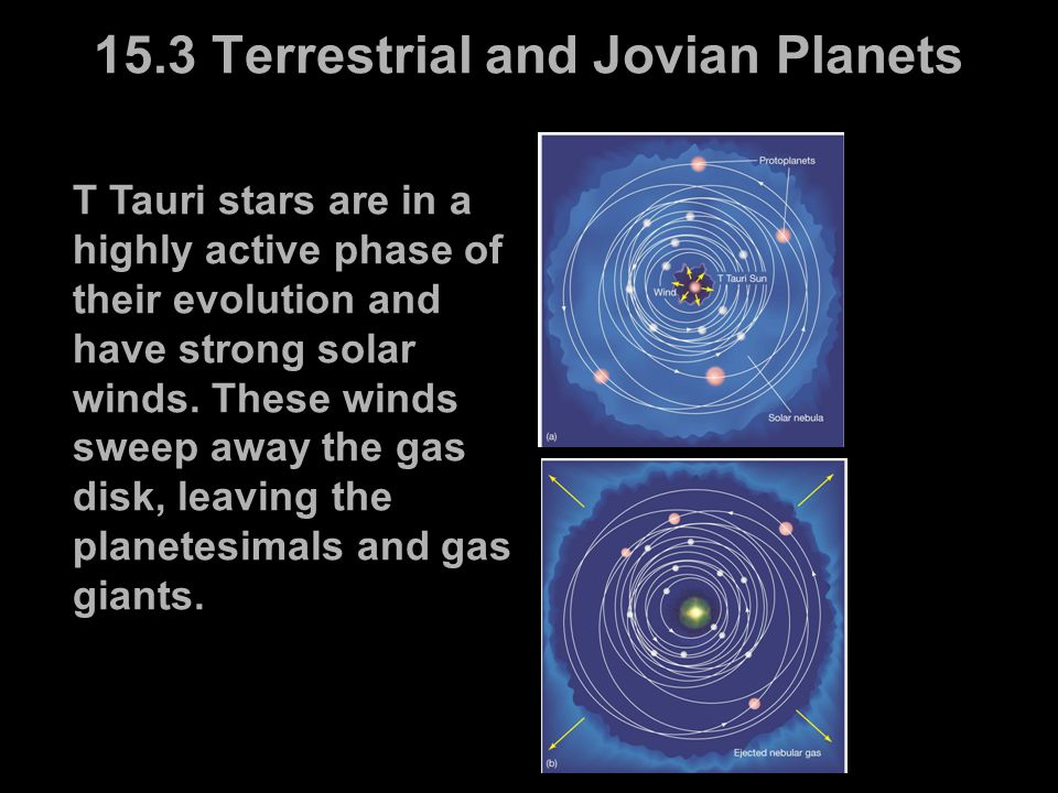 15.3 Terrestrial and Jovian Planets