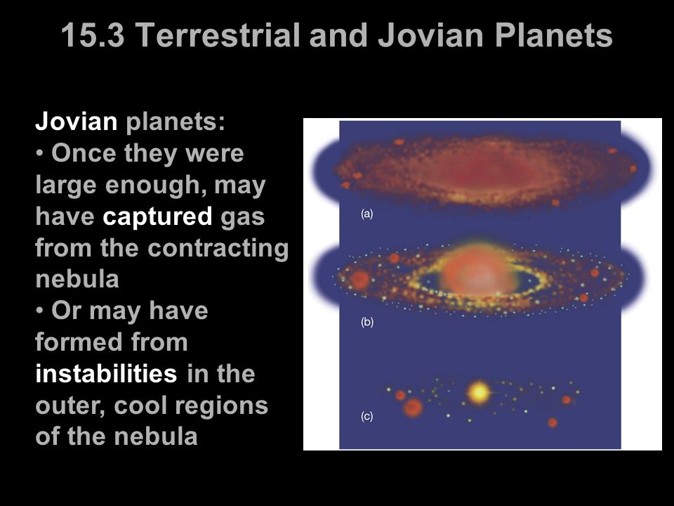 terrestrial and jovial planets Terrestrial planets are the solid planets like earth and marsjovian planets are those gas planets like jupiter and saturn jupiter is a jovian plant the adjective jovian has come to mean .