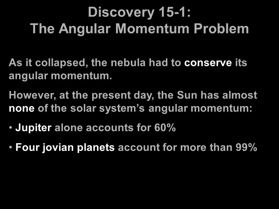 Discovery 15-1: The Angular Momentum Problem
