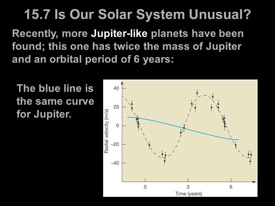 15.7 Is Our Solar System Unusual