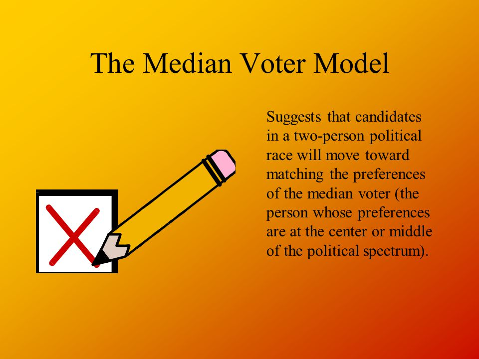 The Median Voter Model