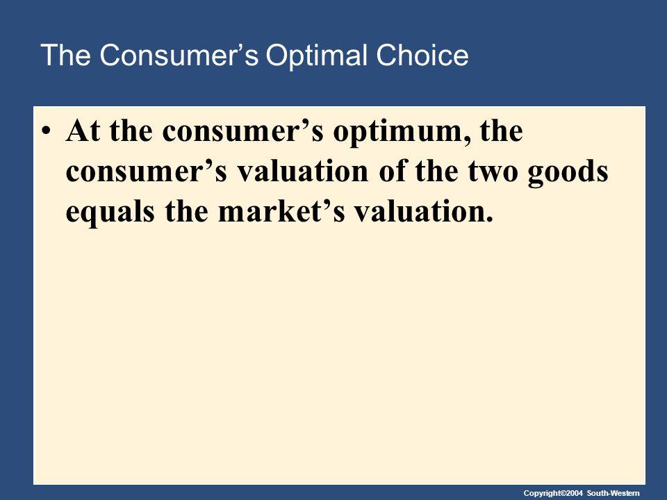 The Consumer's Optimal Choice