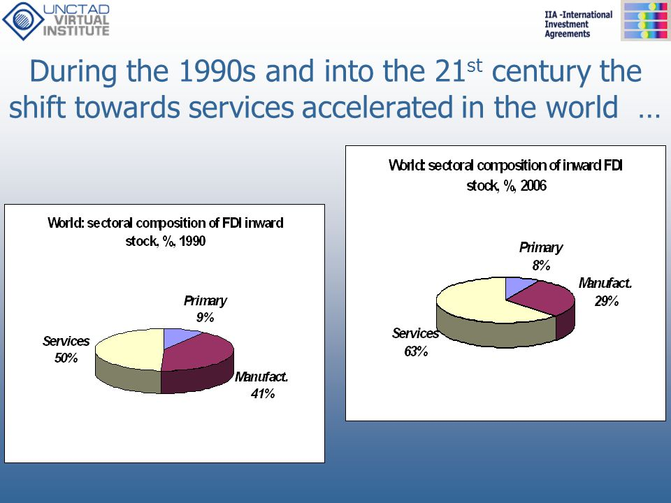 During the 1990s and into the 21st century the shift towards services accelerated in the world …