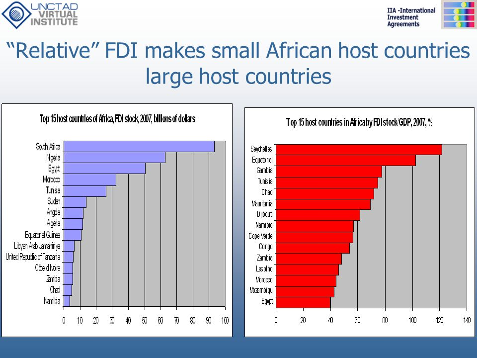Relative FDI makes small African host countries large host countries